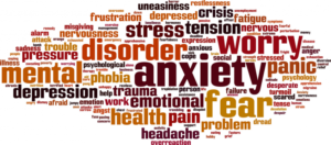 image of brain made up by words associated with anxiety